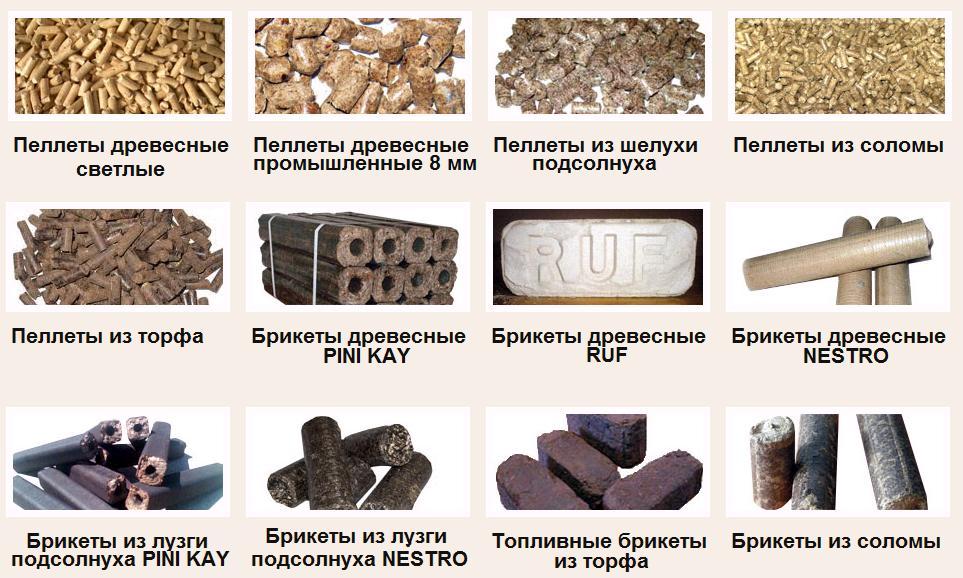 Изготовление топливных брикетов из соломы в домашних условиях - Danetti.Ru
